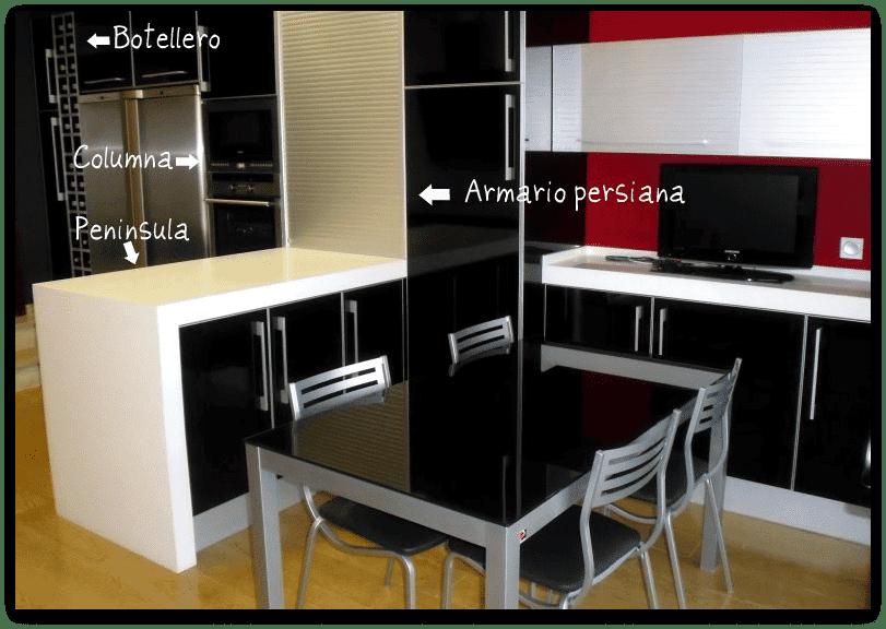En blanco y negro velocidad cuchara for Encimera de cocina lacada en blanco negro