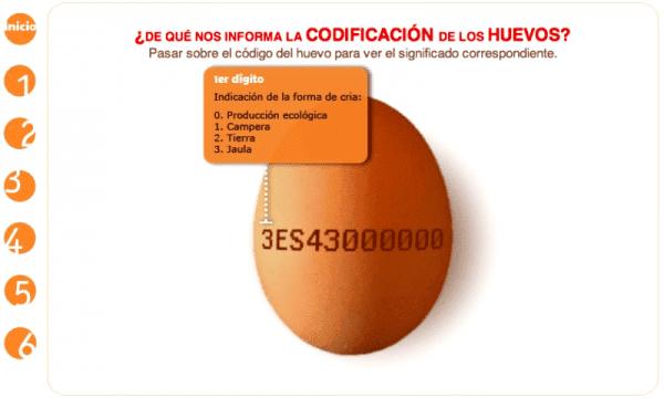 El código numérico es el DNI de los huevos